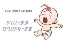 Հունվարին մարզի ծննդօգնության ծառայություններ մատուցող ԲԿ-ներում ծնվել է 124 երեխա